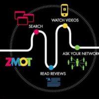Z_MOT